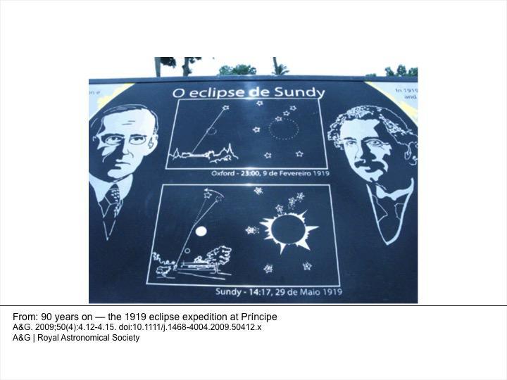 Eddington's total eclipse