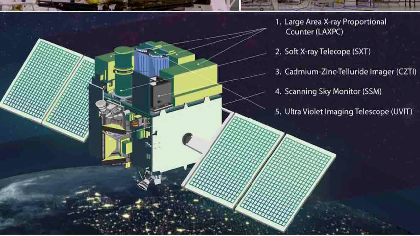 The AstroSat satellite in a clean room before its integration with PSLV-C30, and an artist's impression of the AstroSat space observatory in orbit