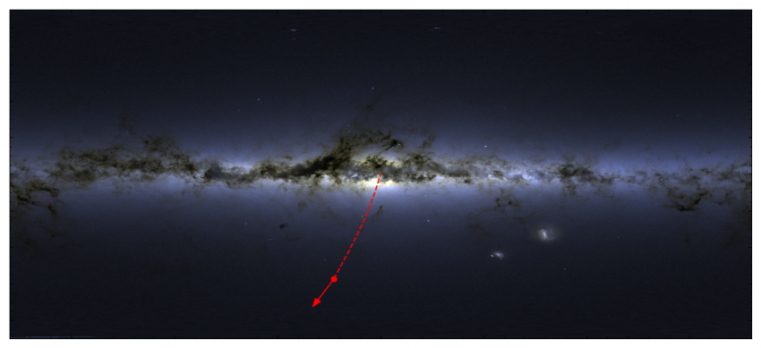 The location of the star on the sky and the direction of its motion. The star is flying away from the Galactic centre, from which it was ejected 5 million years ago.
